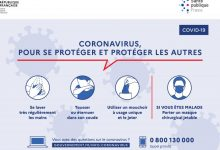 Photo of Coronavirus – évaluation des risques et informations